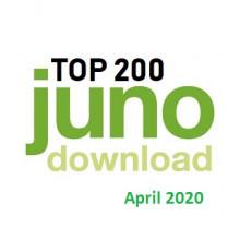 Junodownload Top 200 April 2020