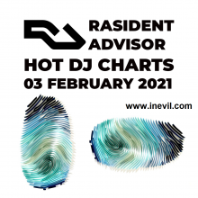 RESIDENT ADVISOR TOP DJ CHARTS 03 FEBRUARY 2021
